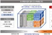 서울시, 민간개발 유도 재개발 연계…2세대 도시재생 시작